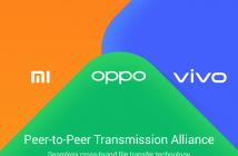 Oppo, Vivo and Xiaomi File Transfer