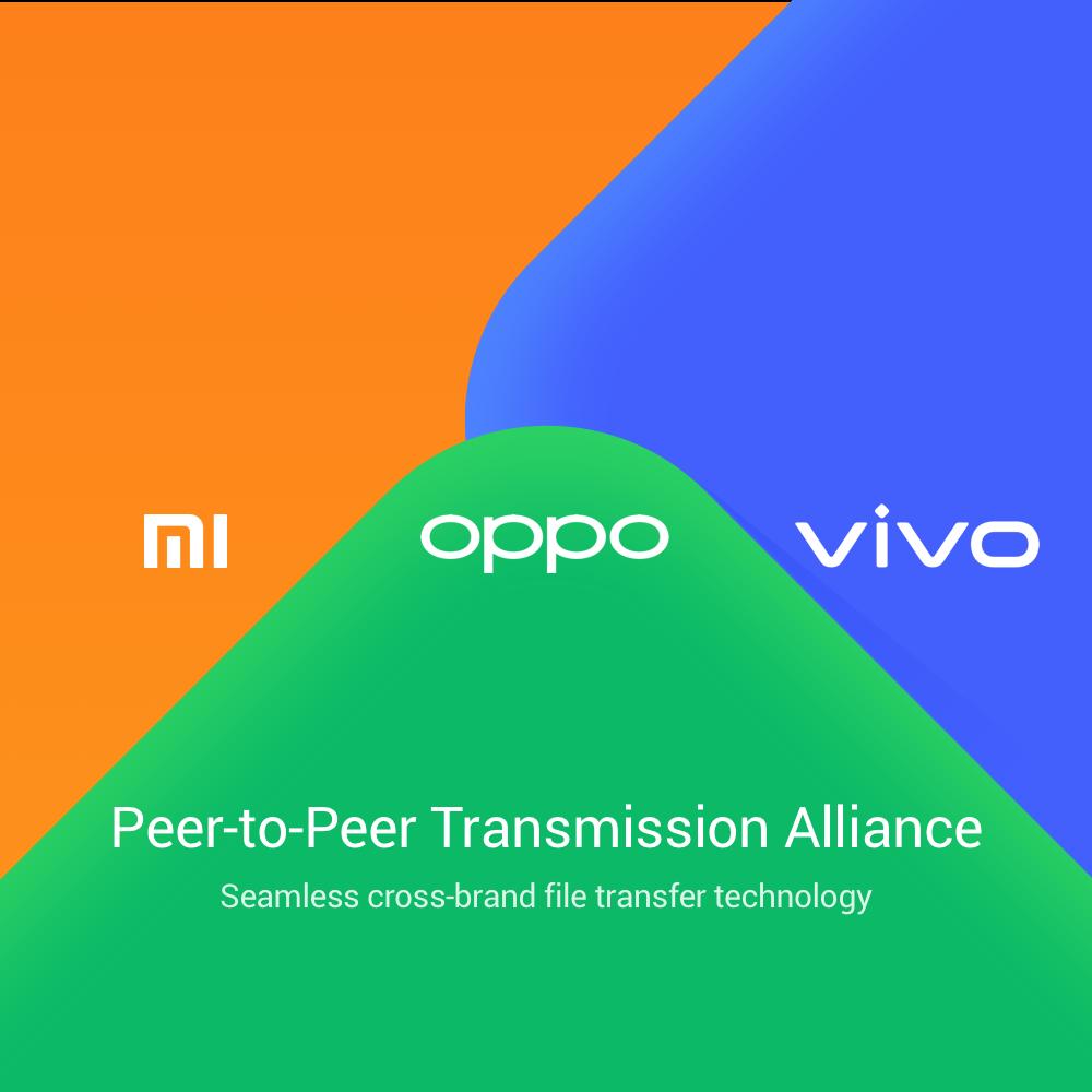 Oppo, Vivo and Xiaomi File Transfer