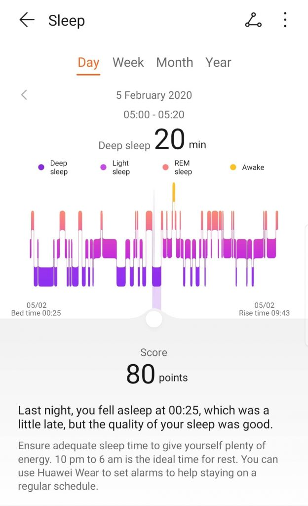 Sleep Data, Huawei Band 4