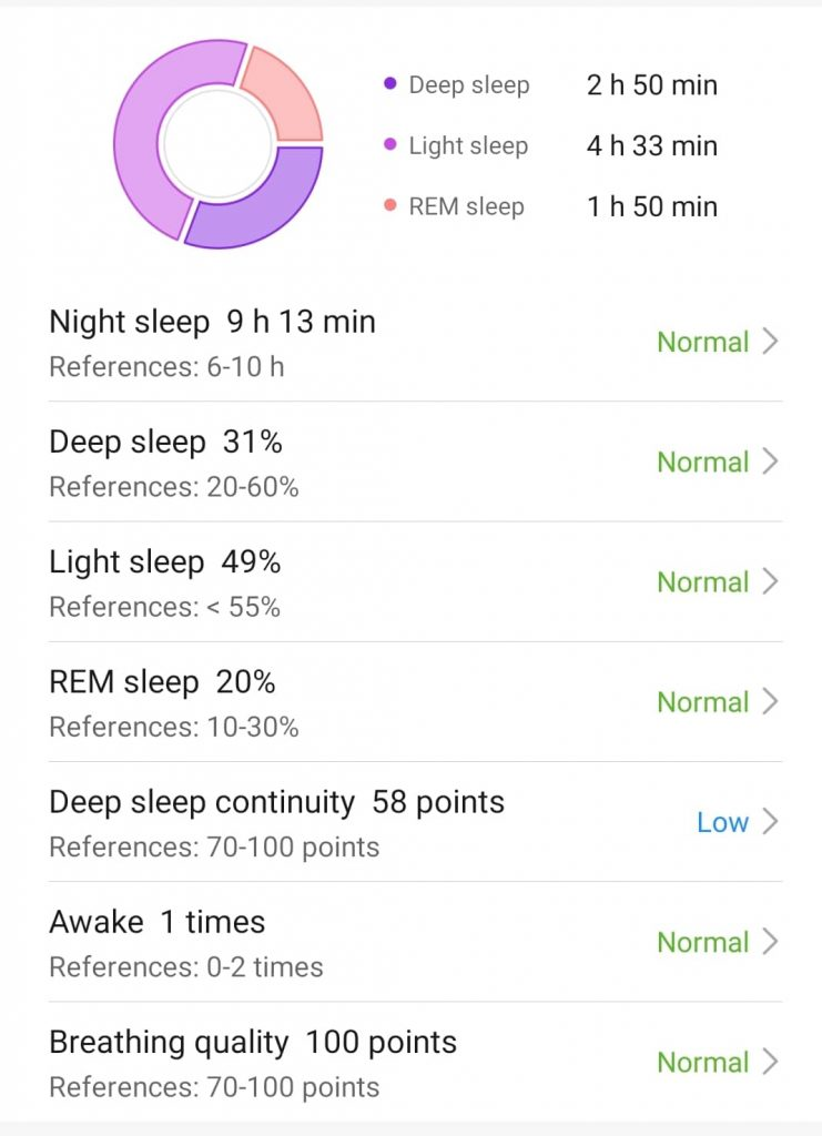 Sleep Tracking, Band 4 Huawei