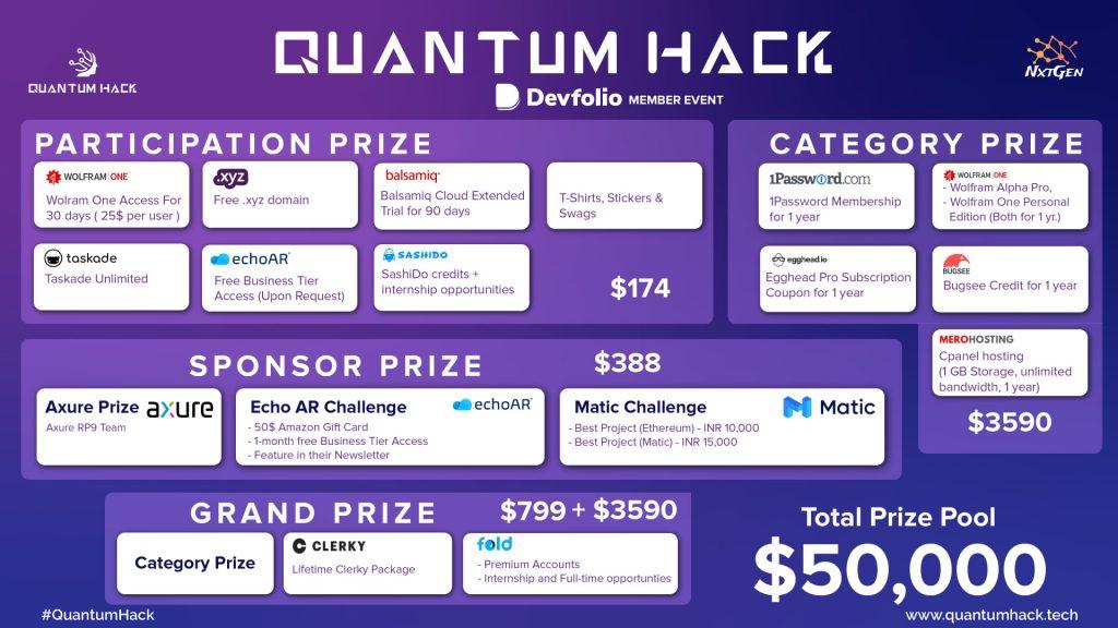 Quantum Hack Total Prize