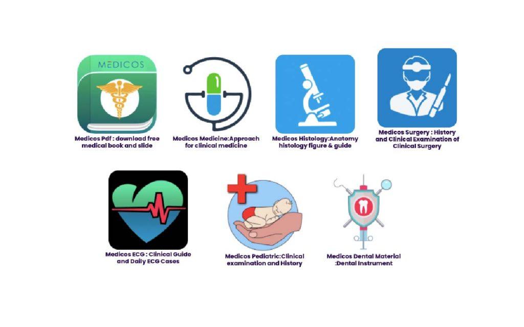 Medicos Products