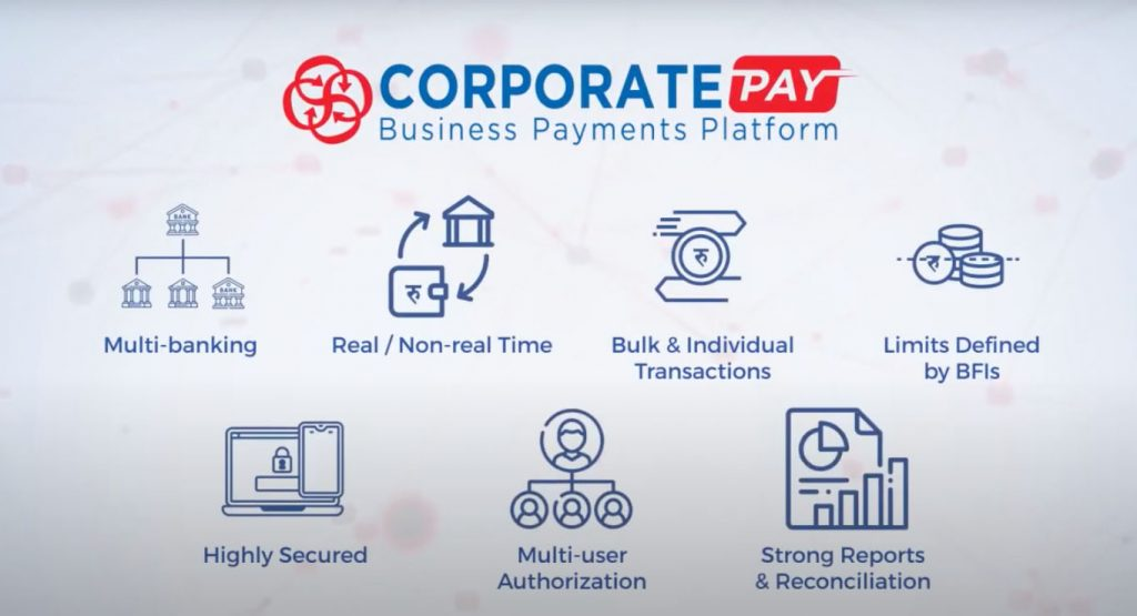 NCH Business Payment Platform CorporatePay